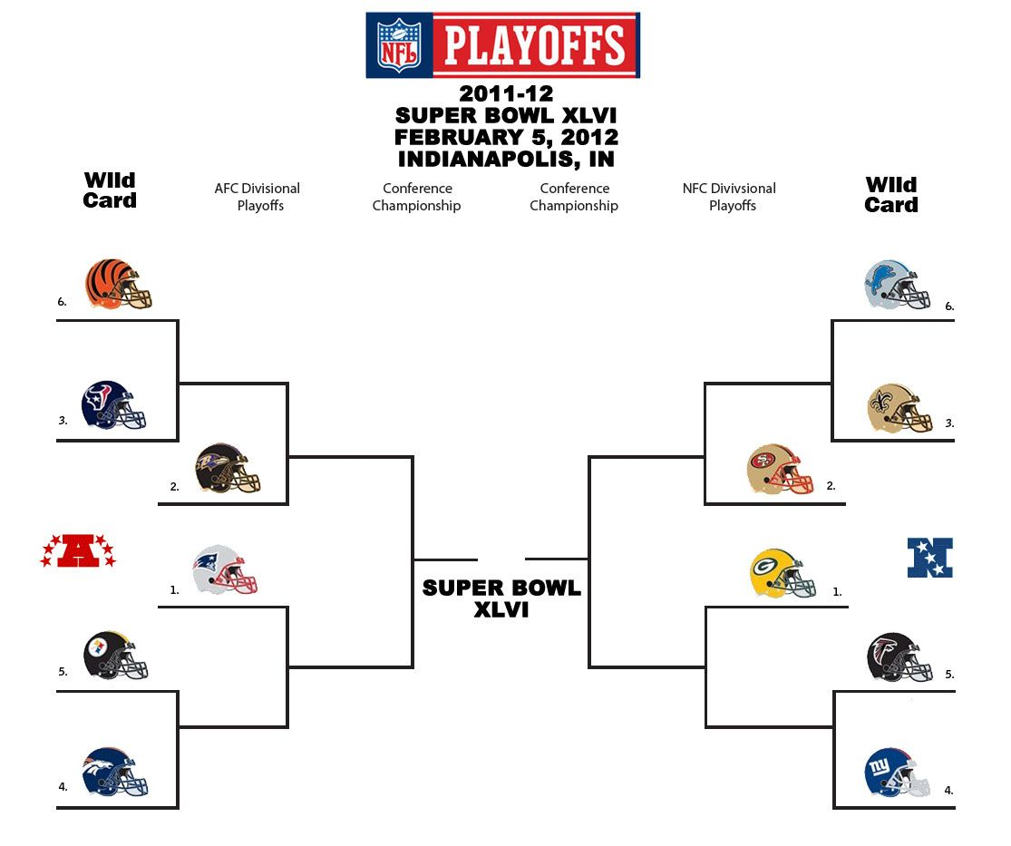 Nfl Great Nfl Playoffs Are Underway As I Write This And Across This Great Land Nfl Playoffs Nfl Playoff Bracket Nfl Football