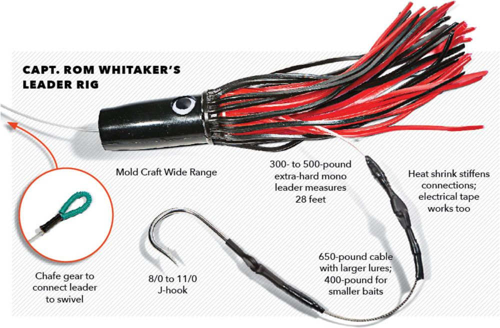 Capt Rom Whitaker S Leader Rig For Marlin Trolling Rigs