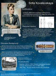 Sofia Vasilyevna Kovalevskaya was the first major Russian female mathematician, responsible for important original contributions to analysis, differential equations and mechanics. #glogster #mathematicians