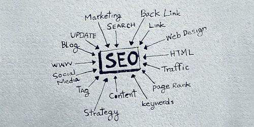 Powerful SEO Strategies Every Marketer Needs To Know today!  Seo company, Search engine