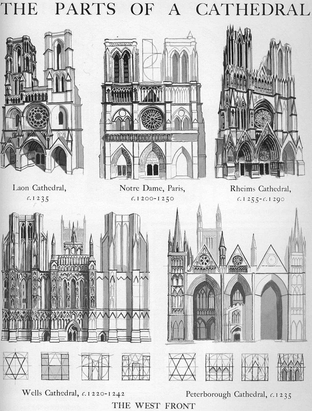 The Parts Of A Gothic Cathedral Graphic History Architecture By John Mansbridge