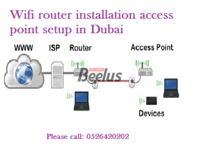 We offer Wifi Wireless router Installation IT support technician in