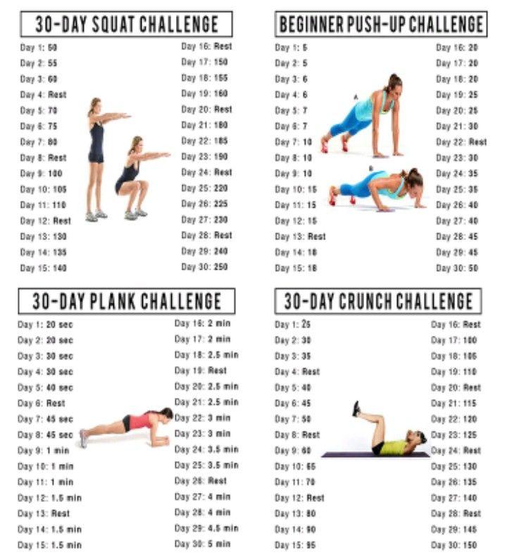 No equipment fat loss workout photo 4