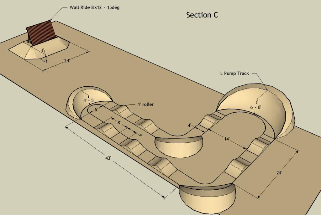 pump track design plans? Kids bike track, Bike pump