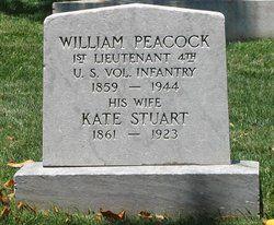 Catherine Stuart Kate <i>Pickels</i> Peacock