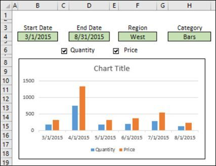 Create An Interactive Excel Chart