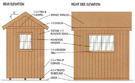 How To Build A 12x8 Shed Plans Ideas Free Plan Included