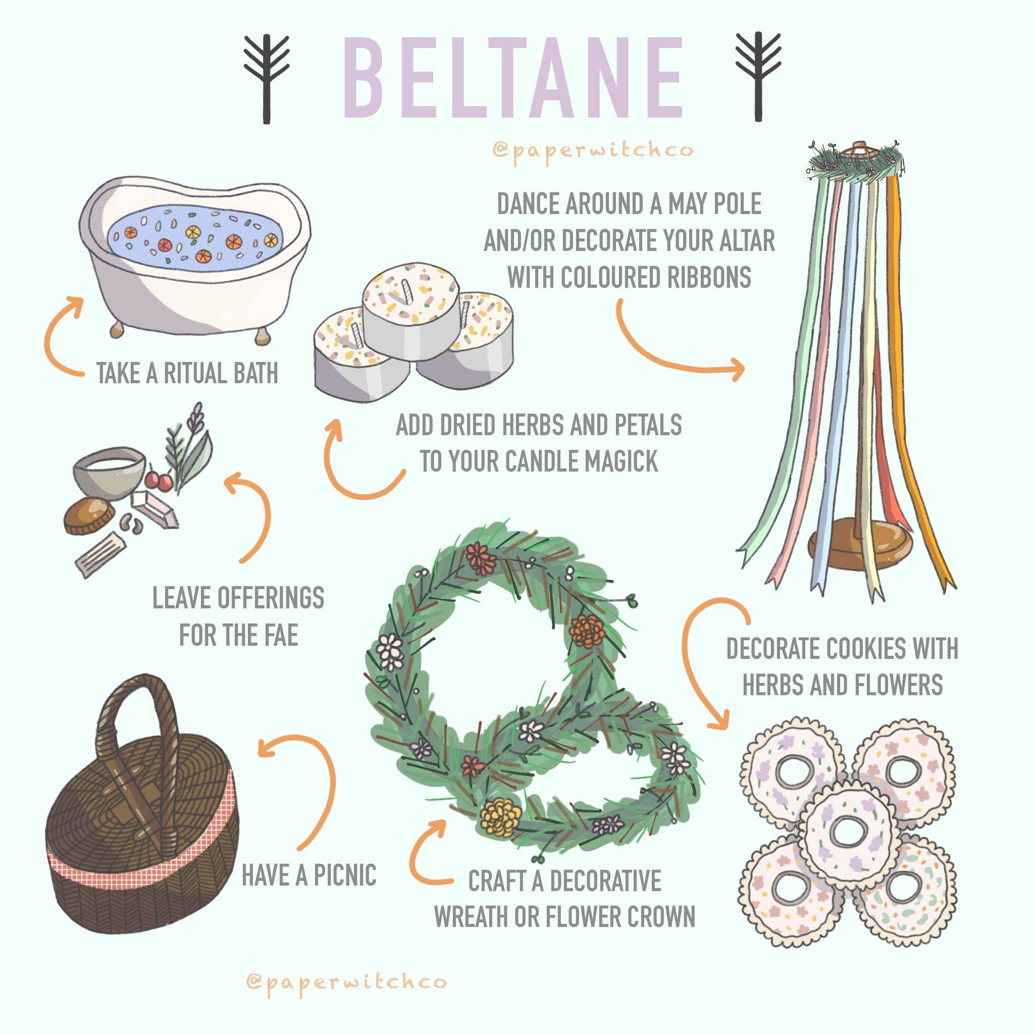 Etsy listing for planner stickers celebrating the pagan sabbat Beltane #beltane #witch #witchcraft #sabbat