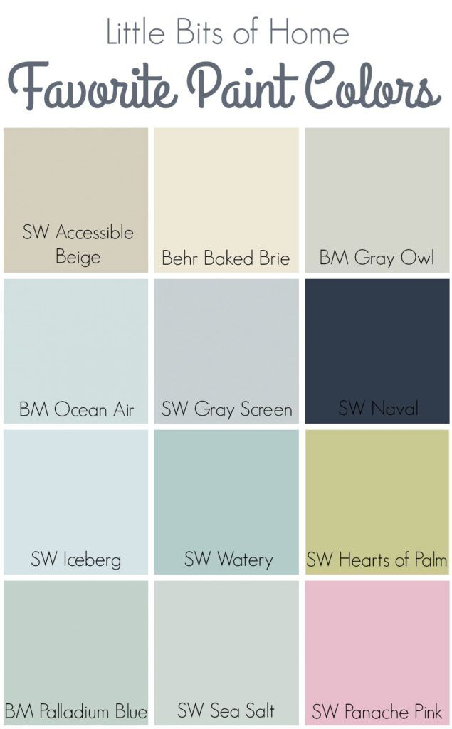 Image result for sweet salt air home sherwin williams ...