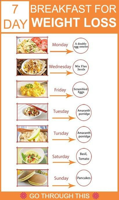 Food to eat and drink to lose weight photo 2