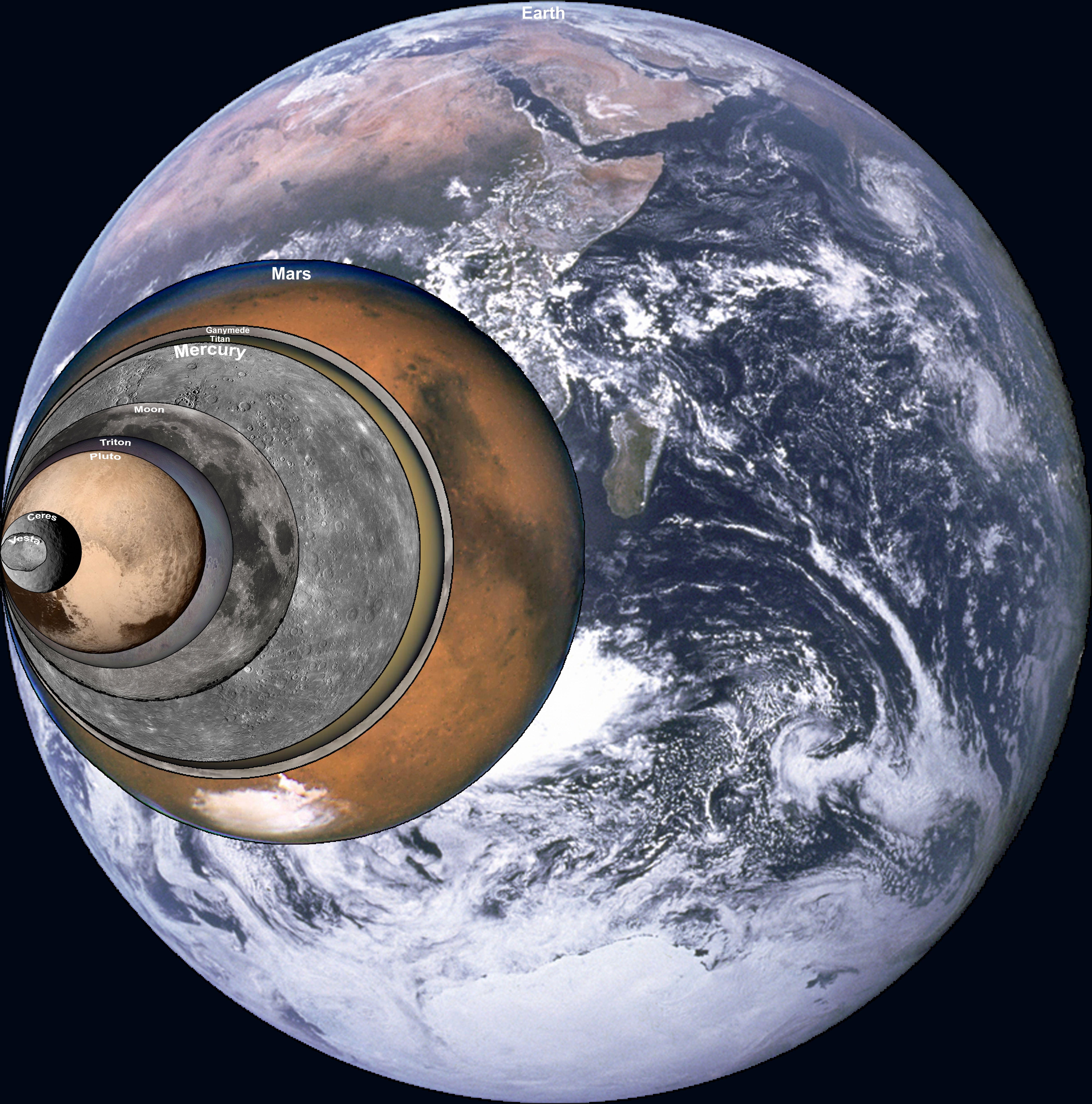 Sizes Of Worlds Lori Fenton S Blog Planets Dwarf Planet Solar System