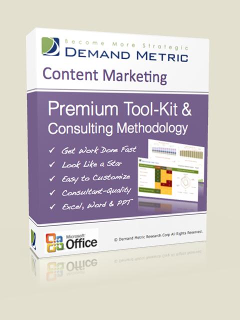 Content Marketing Methodology & Premium Tool-Kit