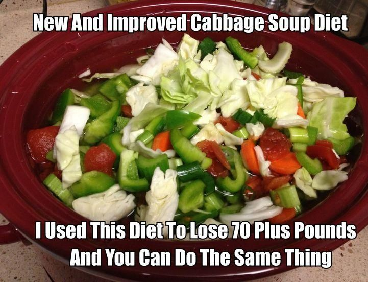 Anti candida diet weight loss photo 5