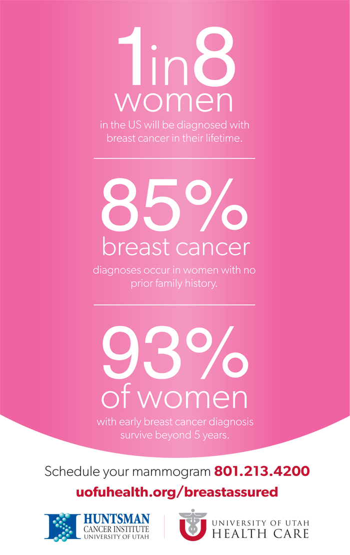 1 in 8 Women Will Be Diagnosed With Breast Cancer During Their Lifetimes |  University of Utah Health Care #breastcancer