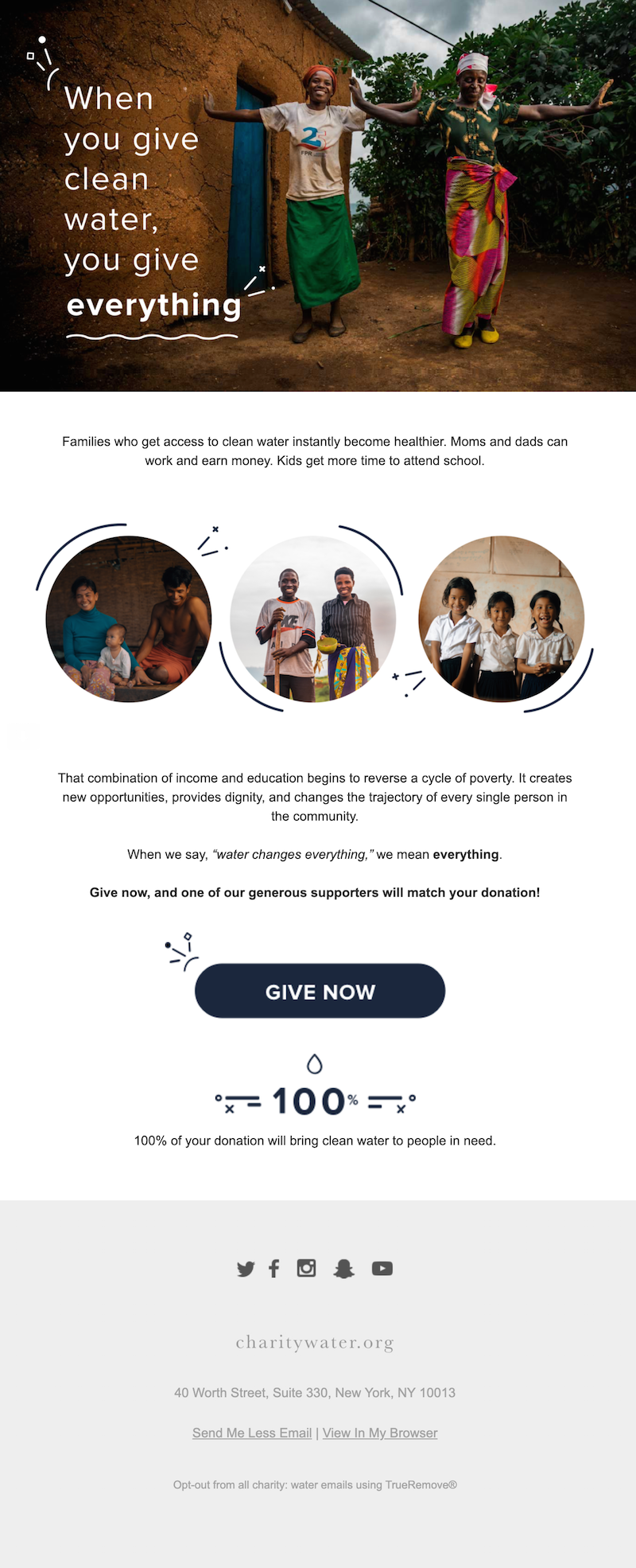Best Practices For Nonprofit Email Newsletters Nonprofit Emails Email Design Non Profit