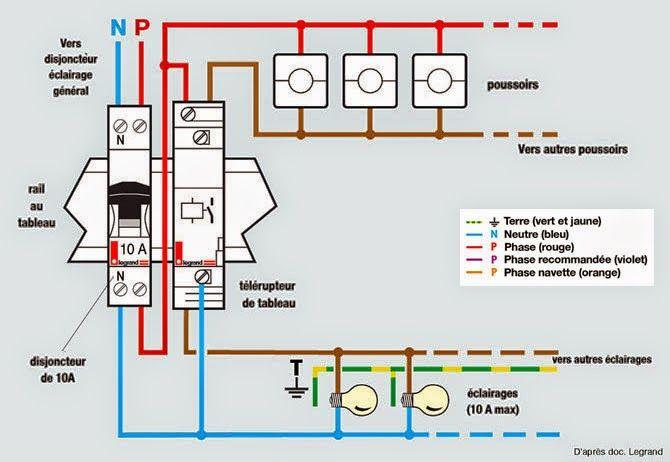 schema electrique telerupteur legrand lectricit. Black Bedroom Furniture Sets. Home Design Ideas