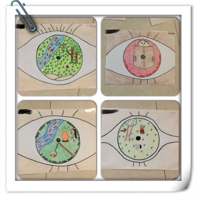 great perspective/point of view activity | students draw a story event from the perspective/point of view of one of the characters