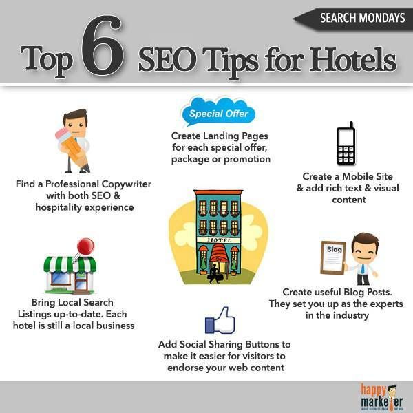Travel Industry Marketing Seo Tips For Hotels Hotel