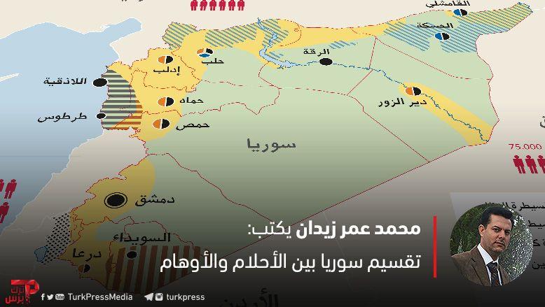 تقسيم سوريا بين الأحلام والأوهام Places To Visit Visiting Map Screenshot