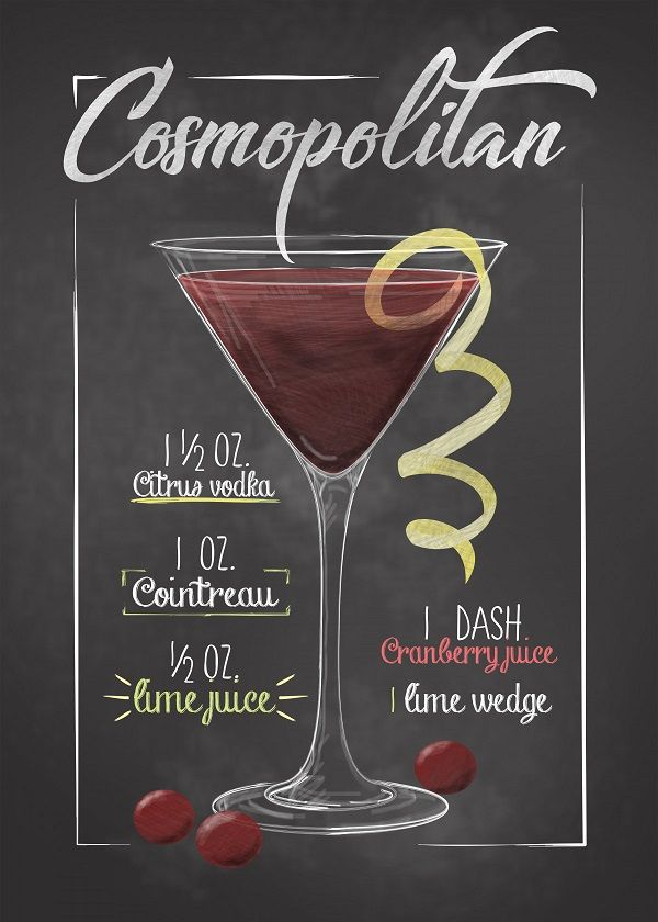 Cocktail Signs Displate Posters