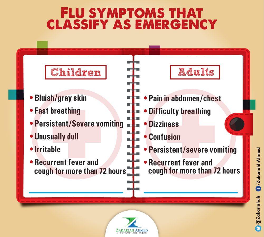 Pin on Swine Flu Awareness