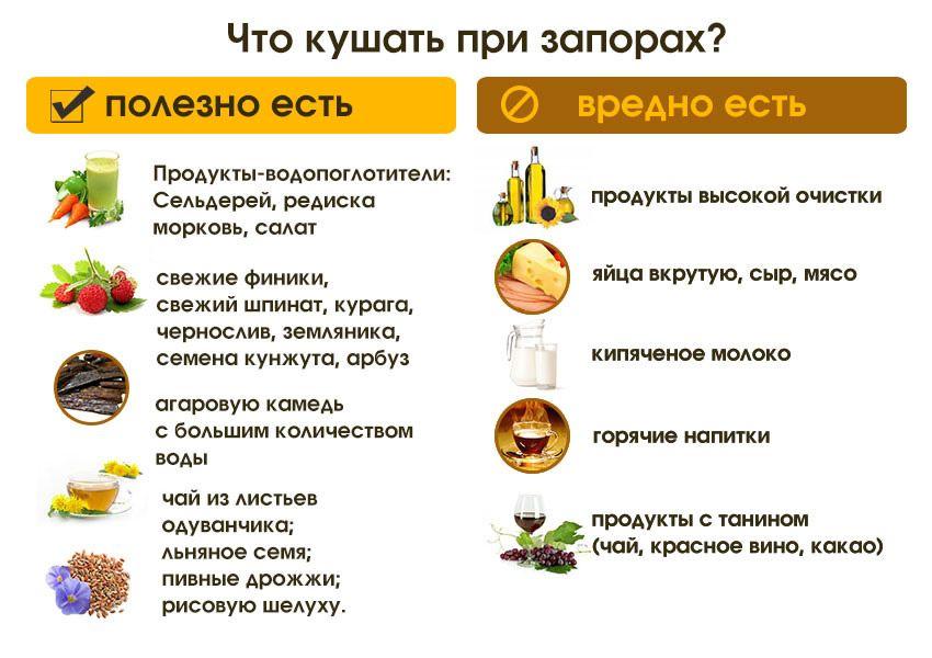 Как избавиться от запоров и наладить работу кишечника девушке работа для девушек в москве без опыта в полиции