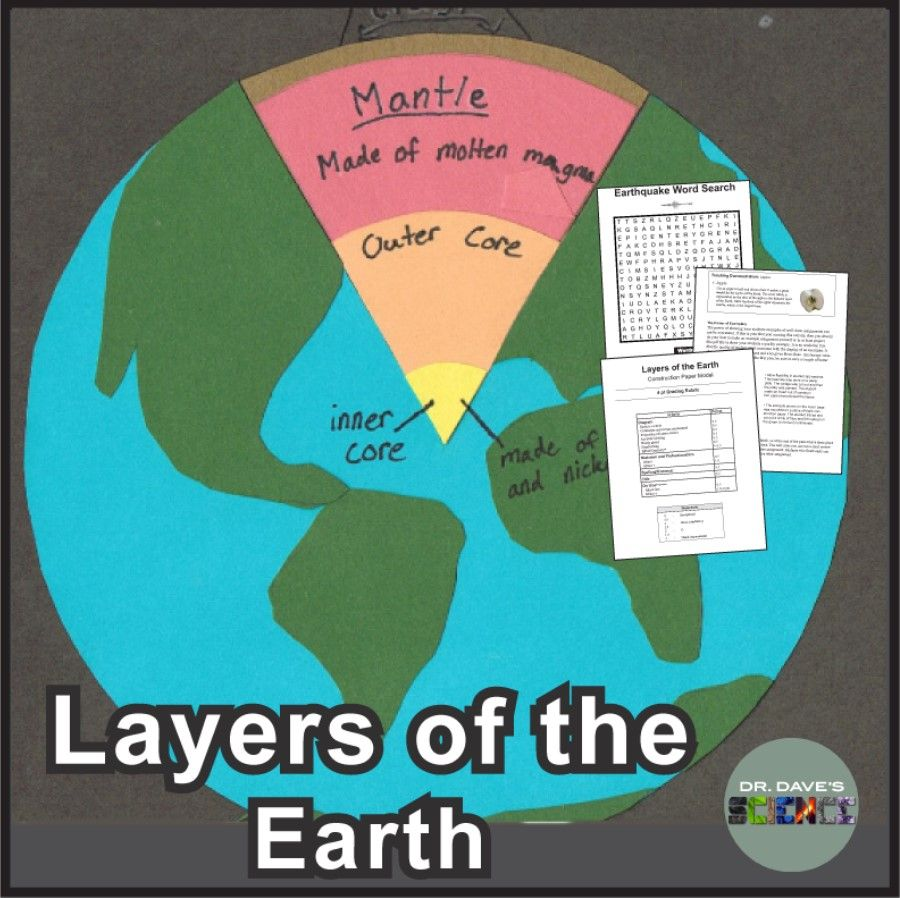layers of the earth construction paper diagram representations for the crust mantle inner and outer core  [ 900 x 898 Pixel ]