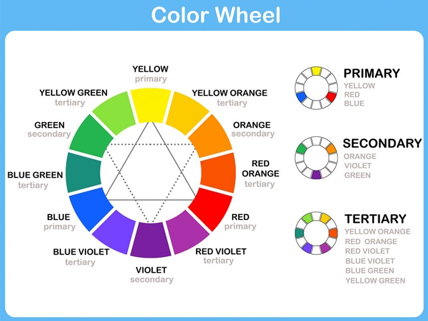 Color Theory Wheel, great for choosing & mixing hair colors ...