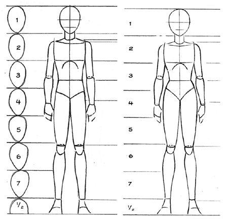 Corpo Manga Desenhando Corpo Feminino Como Desenhar Manga