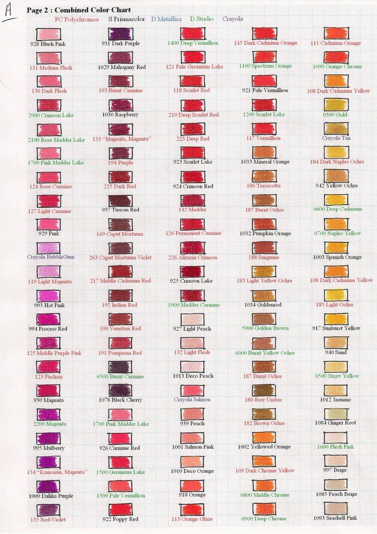 Combined chart prismacolor polychromos derwent by josephine9606 combined chart prismacolor polychromos derwent by josephine9606 nvjuhfo Choice Image