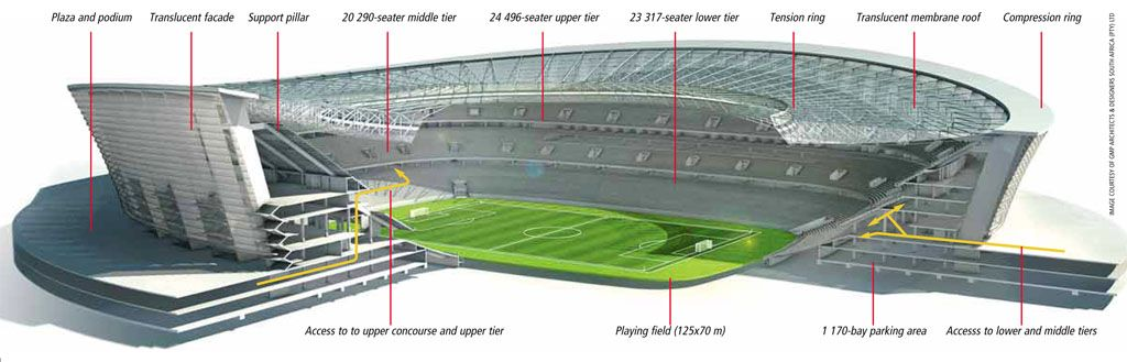 Cape Town Stadium Layout Endroits Visiter Pinterest
