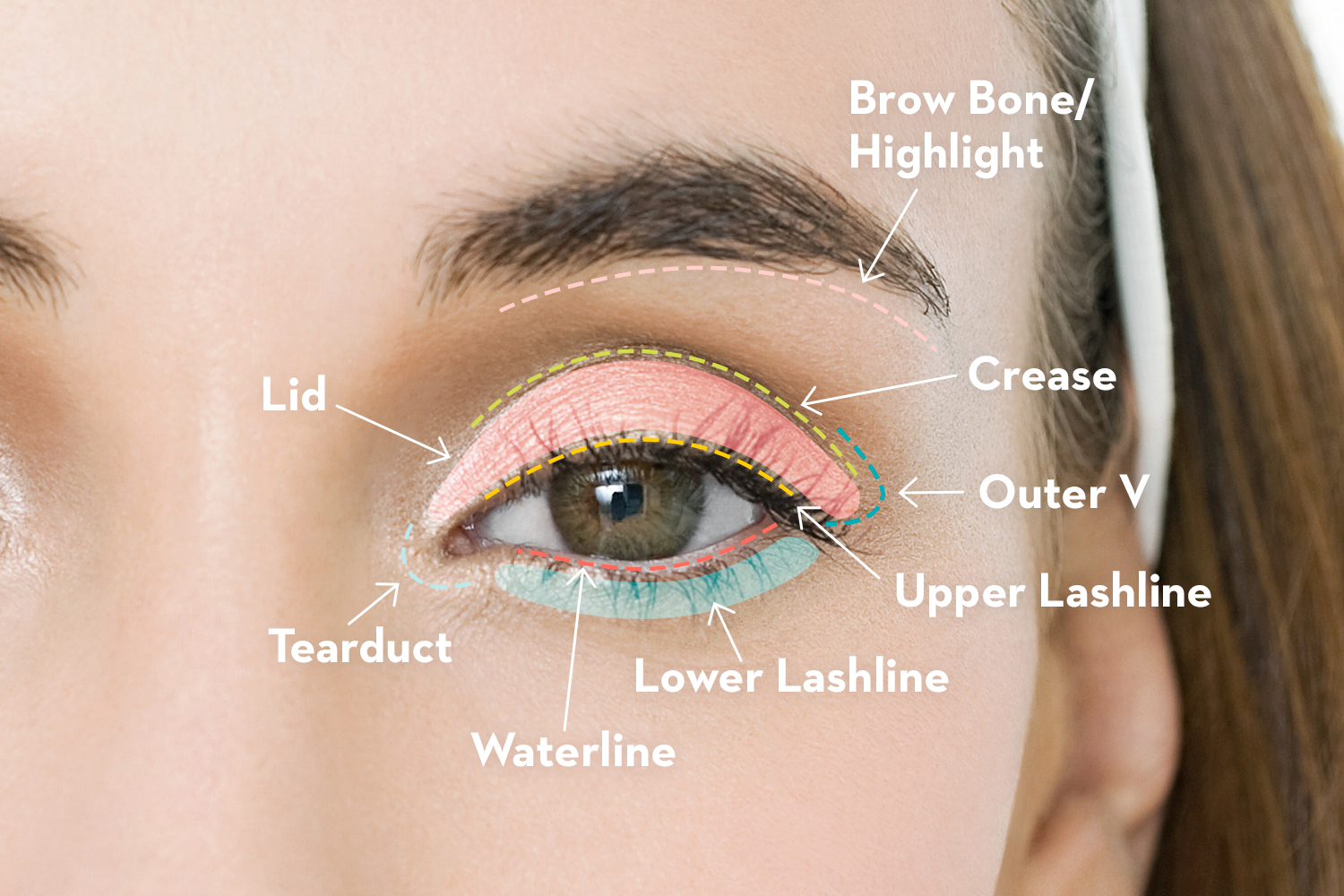 How To Put Makeup On Eye Please Follow This Pin Di 2020 Lipstik Anting