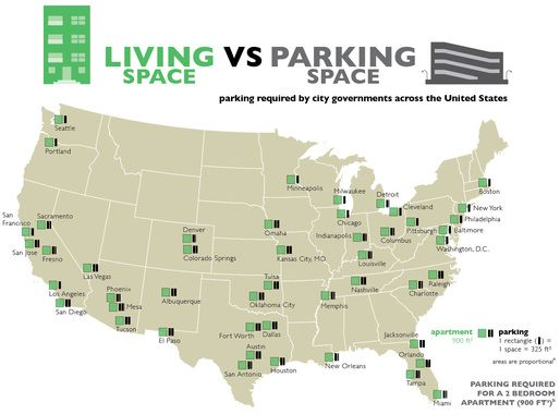 """Graphing Parking"" charts out of whack U.S. minimum parking regulations 