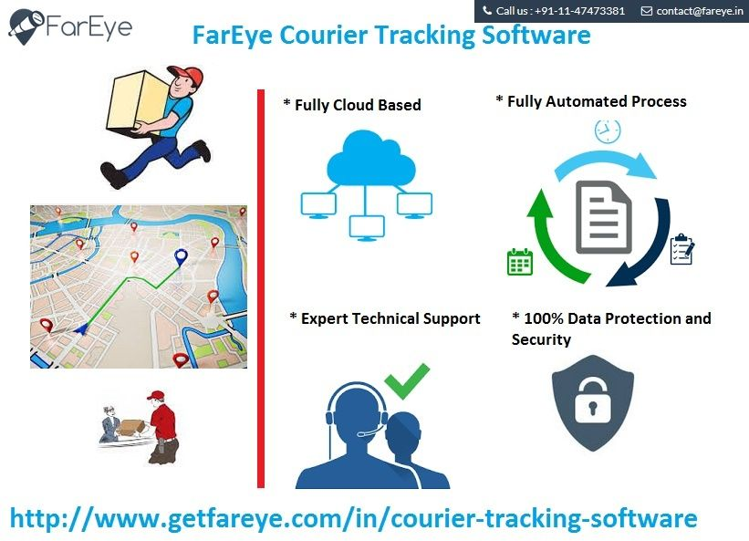Fareye Provides Reliable Courier Tracking Software
