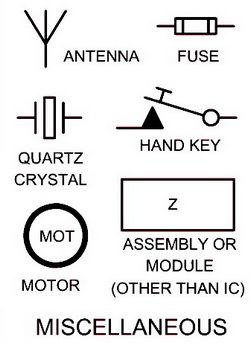 Electrical schematic symbols names and identifications pinterest electrical wiring schematic diagram symbols motor antenna fuse cheapraybanclubmaster Image collections