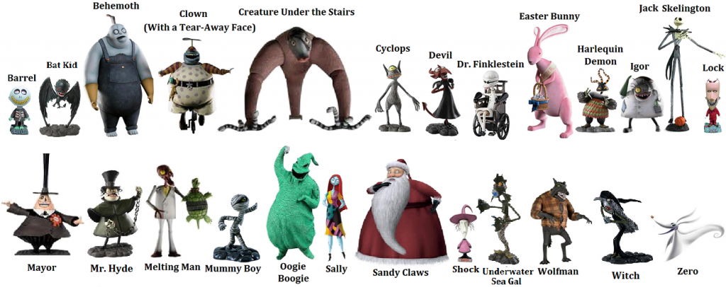 Nightmare Before Christmas Characters Png 1024 406 Nightmare Before Christmas Characters Nightmare Before Christmas Nightmare Before Christmas Tattoo