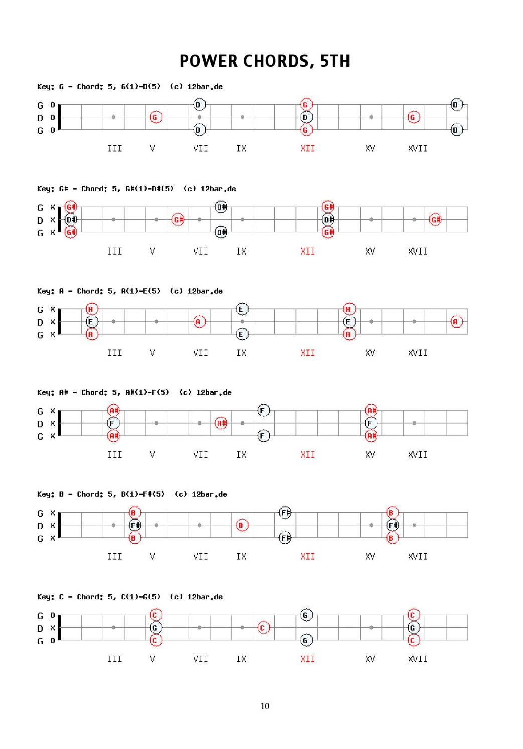 Gdg 3 String Cigar Box Guitar Scales And Chords In 2018 Cigar Box