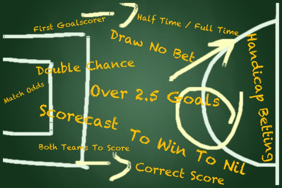 Today We Will Seek Out A Counter Intuitive Sports Betting System One That Has Set Mlb Big Chalk On Fire And Has Lit Up T Football Odds Betting Sports Betting