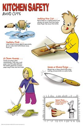 Kitchen Safety Worksheets Kitchen Safety Poster Set Wa24384h