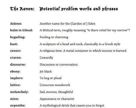 The Raven Words The Balm Phrase