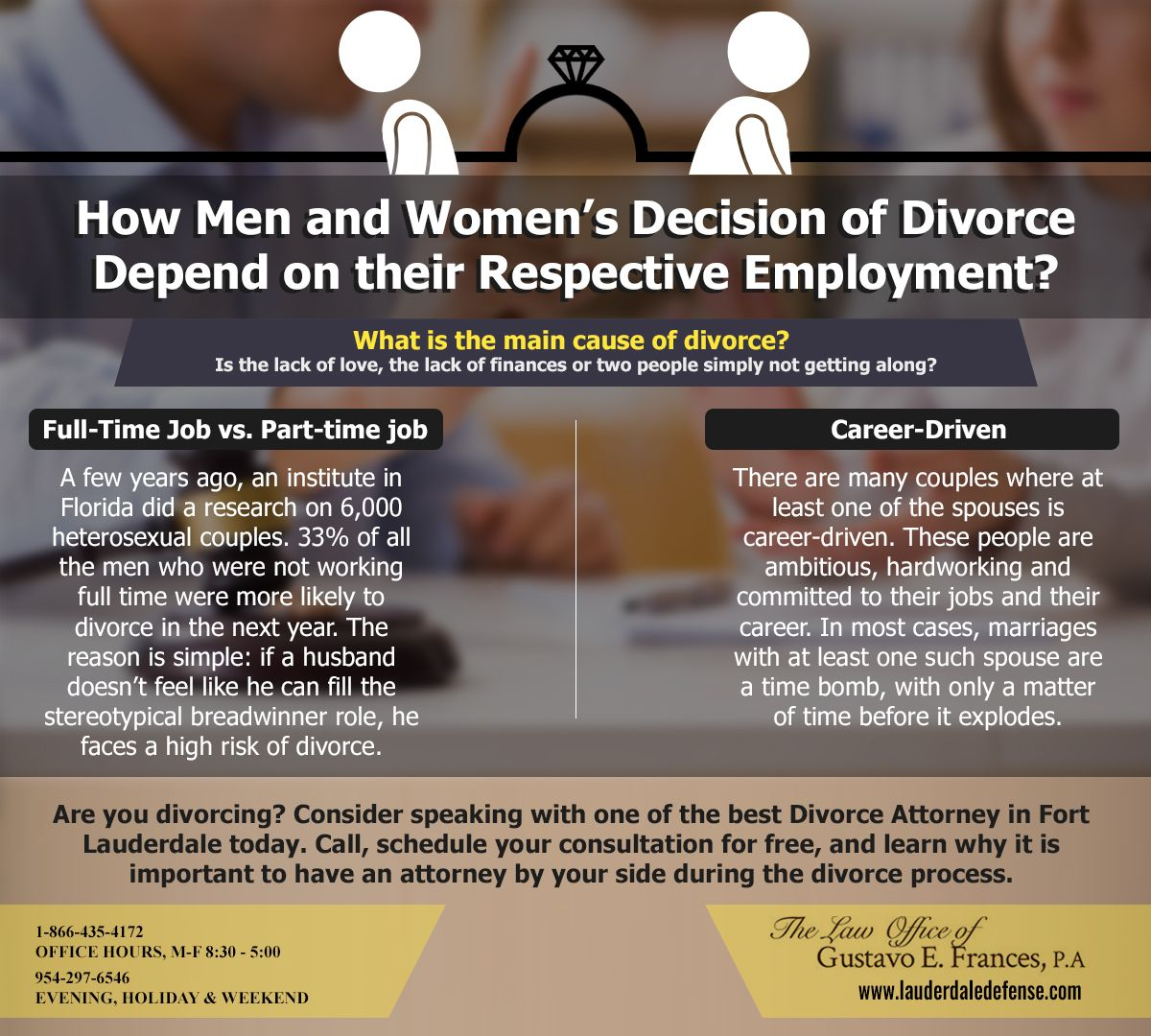 6c4558c839e7fef8fed6947d18596ff4 - How To Get Divorced In Pa Without A Lawyer