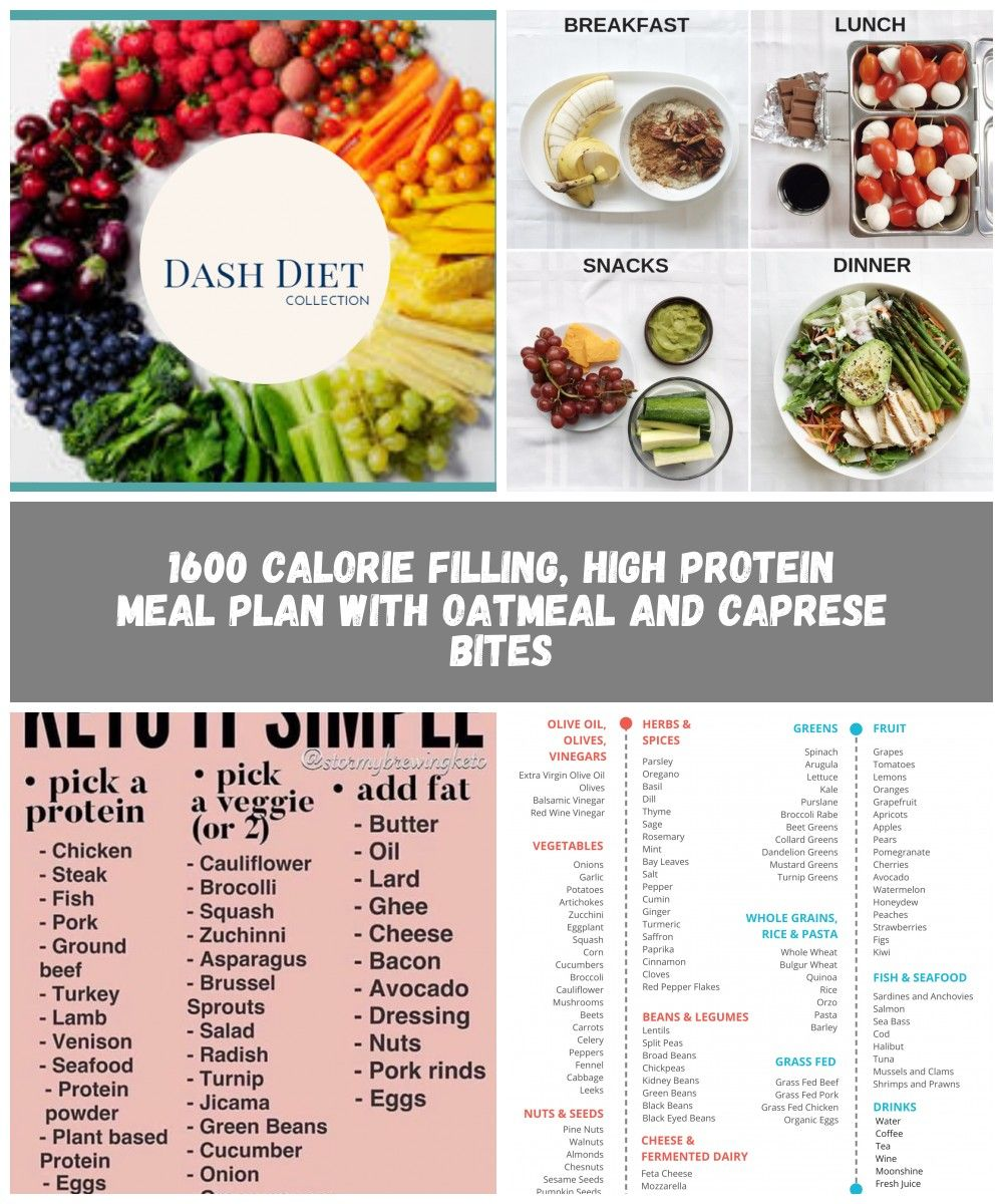 The Dash Diet Phase 1 is the first 14 days of your Dash