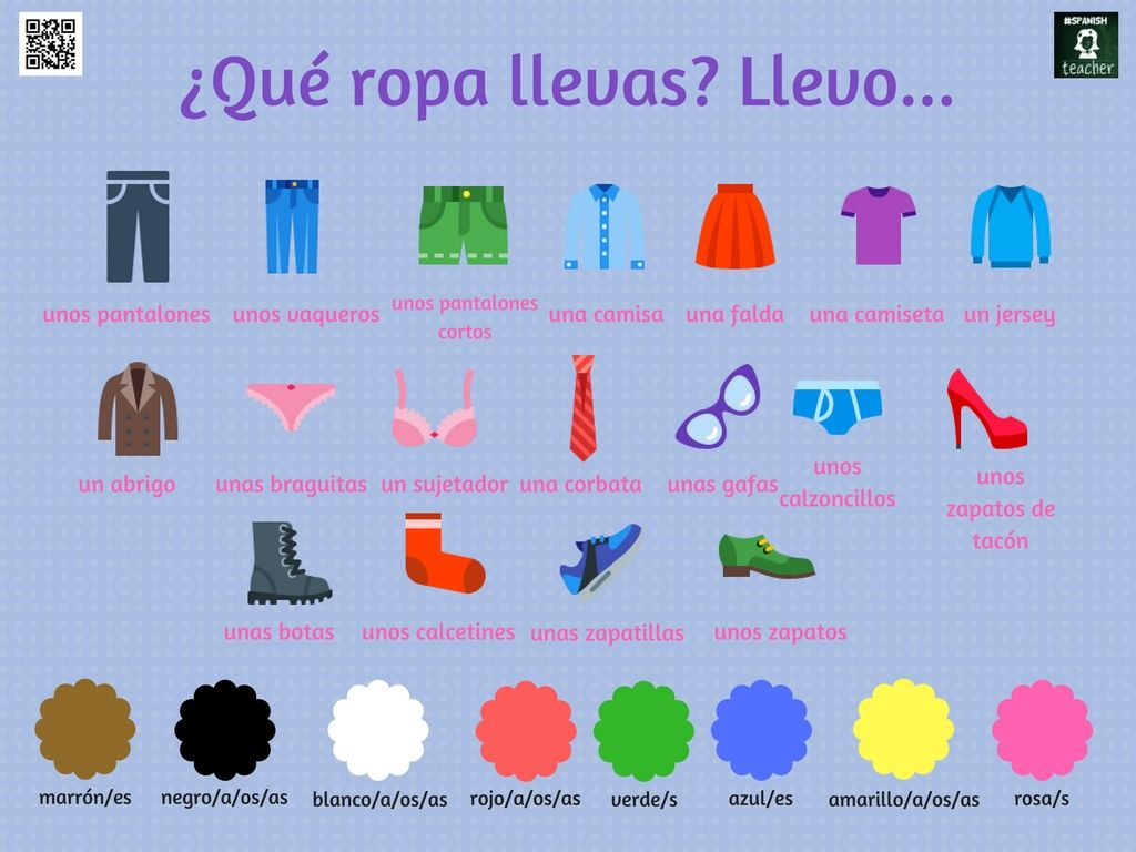 La Ropa Ele A1 Spanish