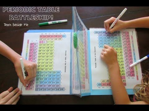 You Sank my Dysprosium!u201d Periodic Table Battleship Periodic table - best of periodic table with charges hd