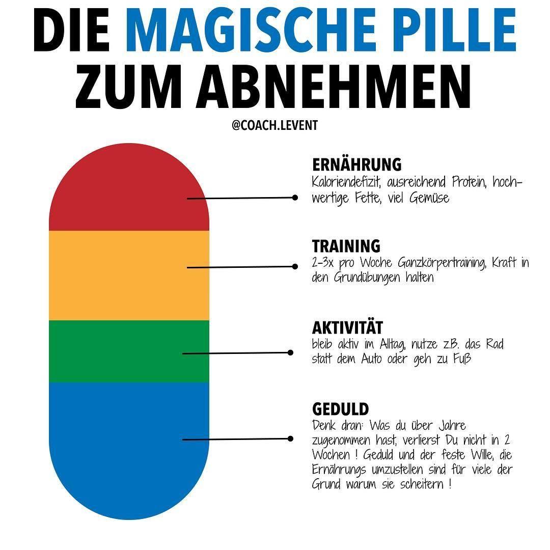 welche pille abnehmen