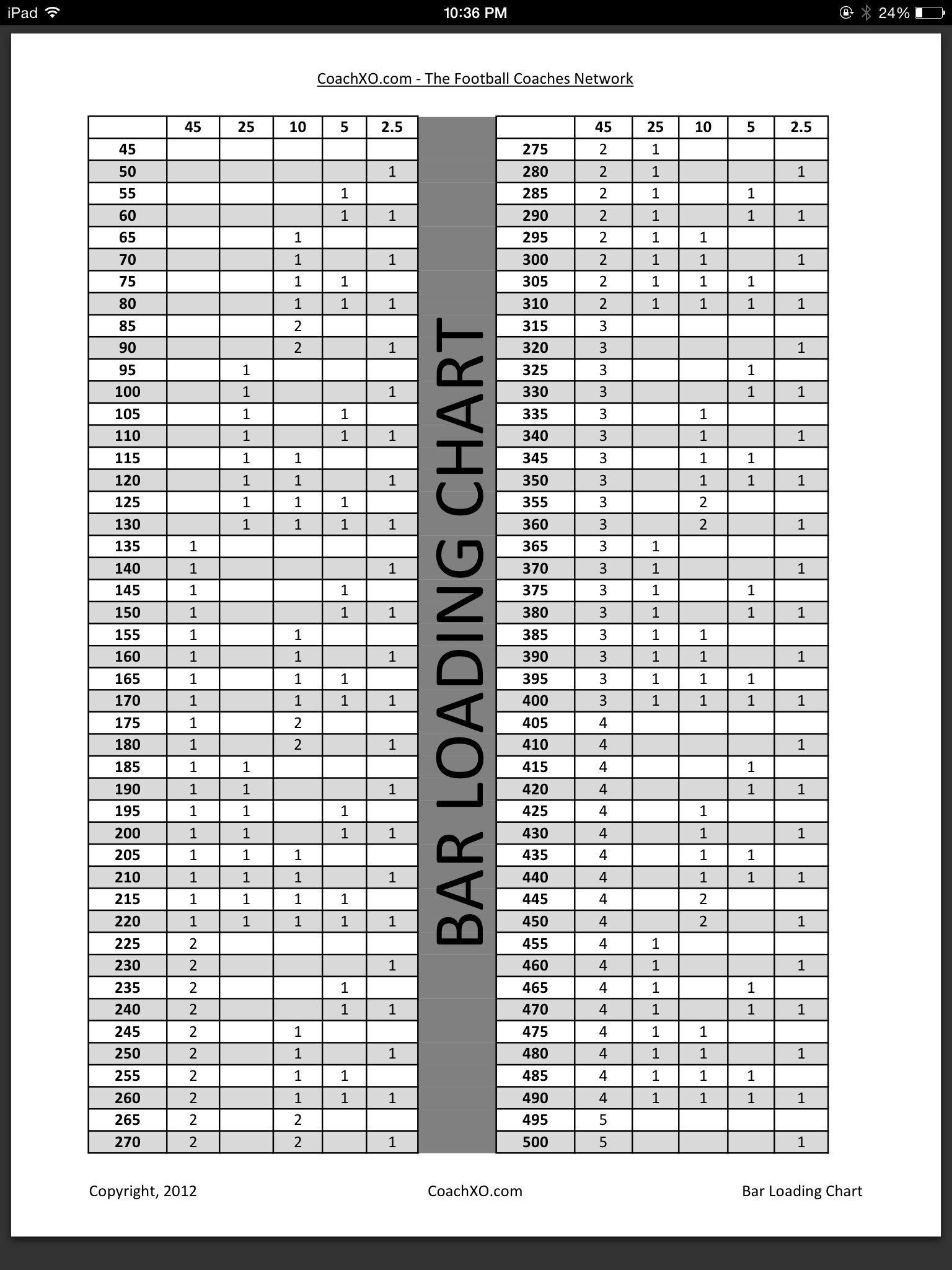 New Weight Max Chart Exceltemplate Xls Xlstemplate Xlsformat Excelformat Microsoftexcel Barbell Weights Weight Charts Weight