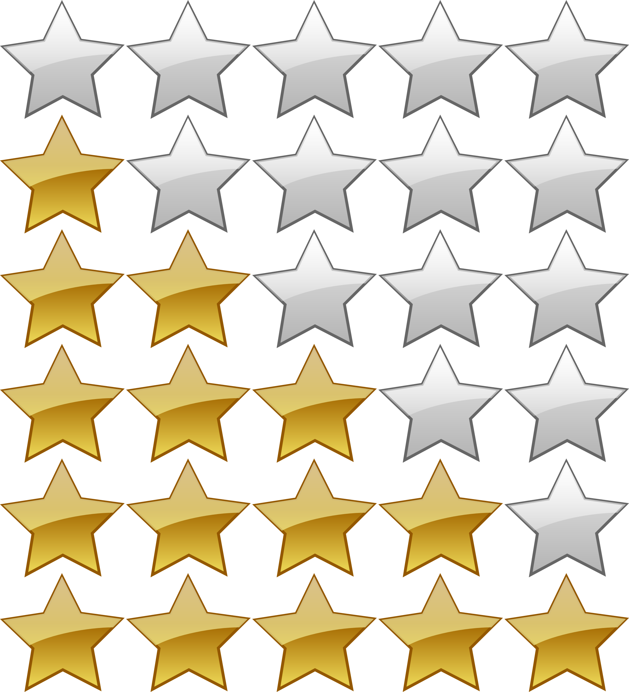5 Star Rating System How To Attract Customers Business Reputation Ap World History