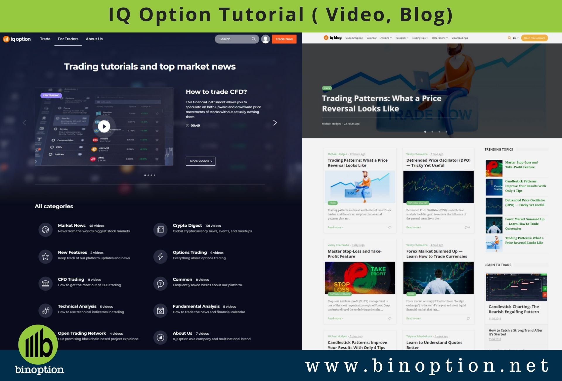 Cfd trading video tutorial, cfd trading conditions.