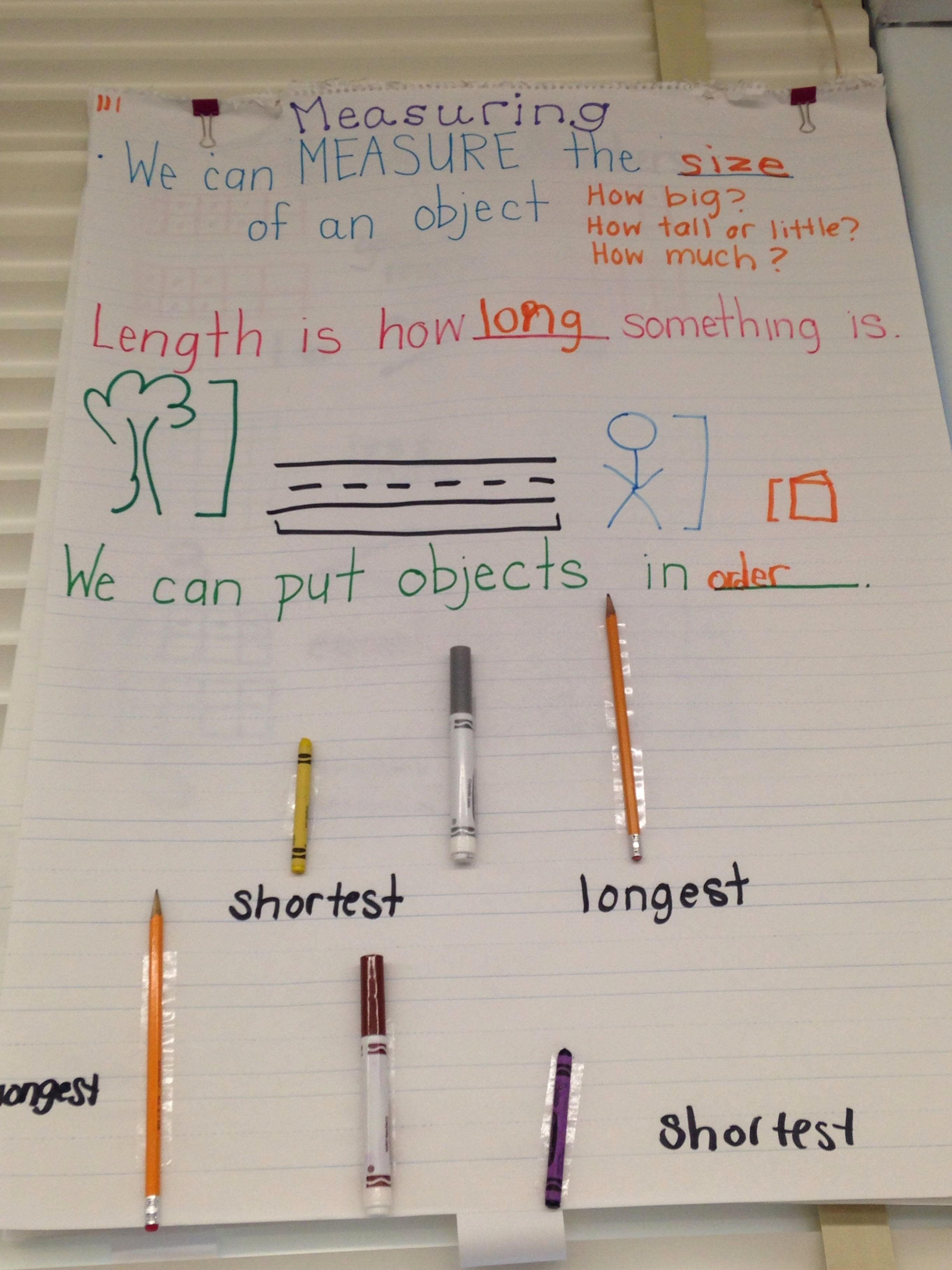 Measuring Chart For Math Elegant Measurement Anchor Chart