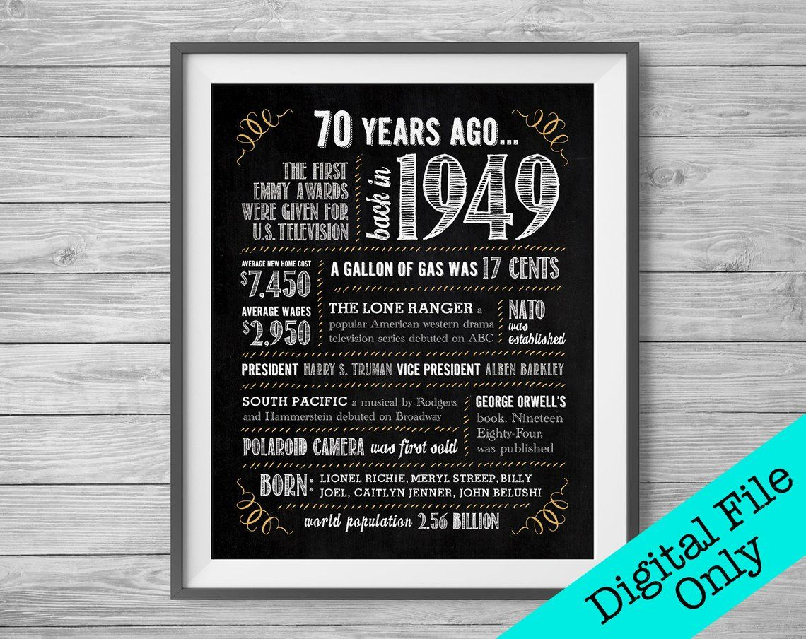 70th Birthday Anniversary Chalk Sign / 8x10 and 16x20